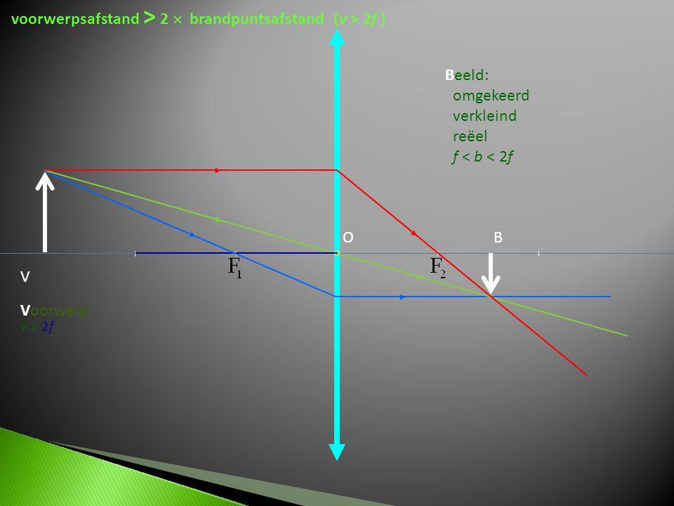 Voorwerp: v > 2f Beeld: omgekeerd verkleind reëel f < b < 2f voorwerpsafstand > 2  brandpuntsafstand (v > 2f ) O V B