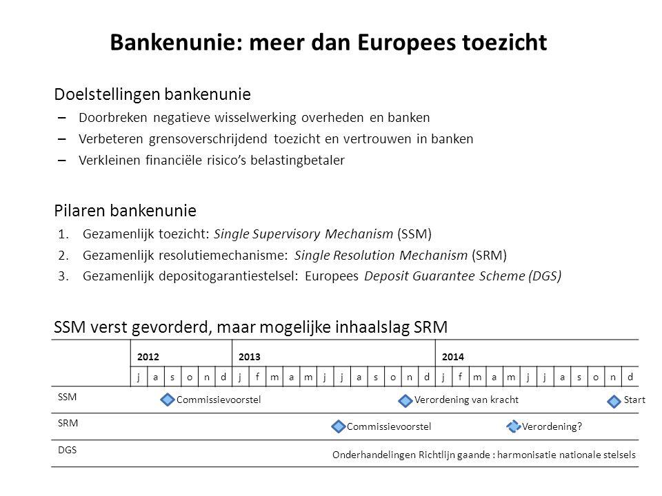 – SSM: samenwerking ECB en nationale toezichthouders • SSM betreft prudentieel bankentoezicht (CRR/CRD IV/FicoD) • Deelnemende toezichthouders: één autoriteit per deelnemende lidstaat (NL: DNB) • Significantie bank bepaalt samenwerkingsvorm ECB – nationale toezichthouders – Significante banken • ±130 instellingen; 85% balanstotaal van bankwezen eurogebied • ECB leidt toezicht via bankspecifieke Joint Supervisory Teams • Nationale toezichthouders participeren in JST's (capaciteit, lokale kennis en expertise) – Minder significante banken • ±4000 instellingen; 15% balanstotaal van bankwezen eurogebied • Nationale toezichthouders voortouw; indirect toezicht ECB (eindverantwoordelijk) • ECB kan instructies uitvaardigen en leiding overnemen – Horizontaal toezicht • Instelling overstijgend toezicht langs thema/expertise • Nieuwe on-site toezicht functie – Nieuwe toezichtmethodologie en –processen • DNB Focus.