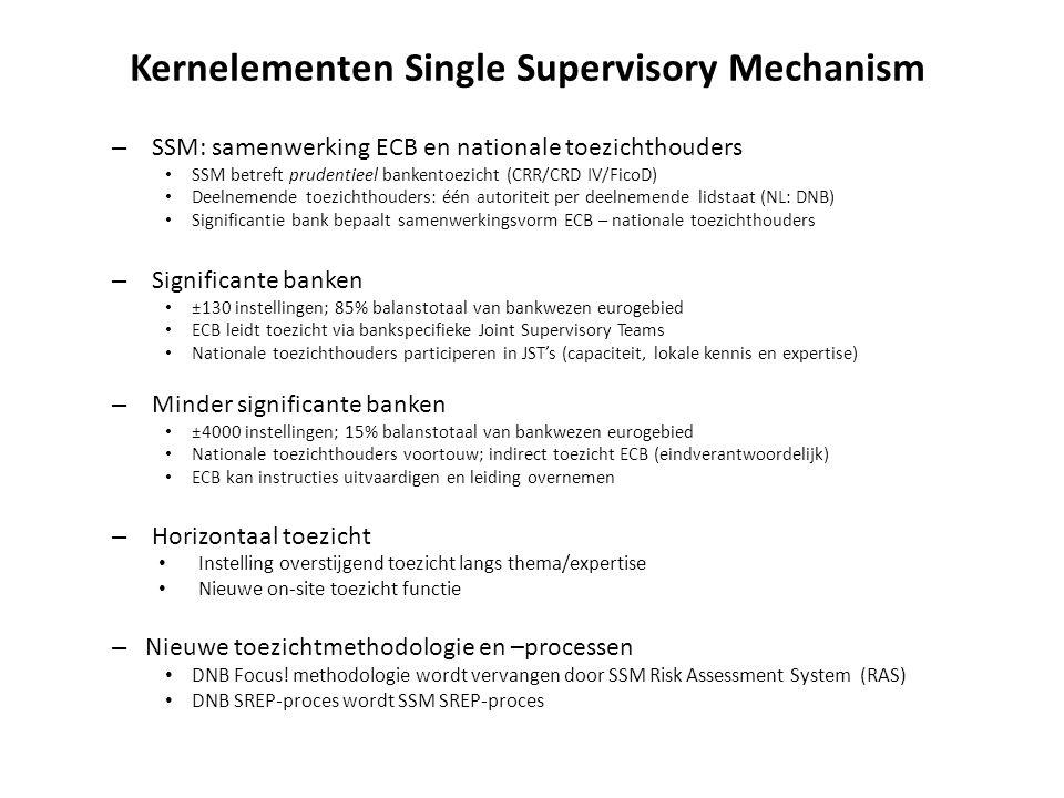 • SSM voor ECB substantiële organisatie- uitbreiding • Begin 2014: oprichting Supervisory Board – Voorzitter – Vice-voorzitter (ECB Executive Board lid) – Vier ECB-vertegenwoordigers – Landenvertegenwoordigers (één per deelnemende lidstaat) • Vier nieuwe Directoraten Generaal: 1000 FTE additionele formatie (800 FTE toezicht; 200 FTE ondersteuning) – Werving senior management ver gevorderd – Daarna top-down bemensing vacatures – JST coördinatoren (+ ondersteuning) in DG I en DG II – Indirect toezicht in DG III – Horizontaal toezicht (DG IV) grootste DG met afdelingen als on-site toezicht, beleid, quality assurance, modelbeoordeling, strategie, etc.) Beoogde SSM-organisatie ECB
