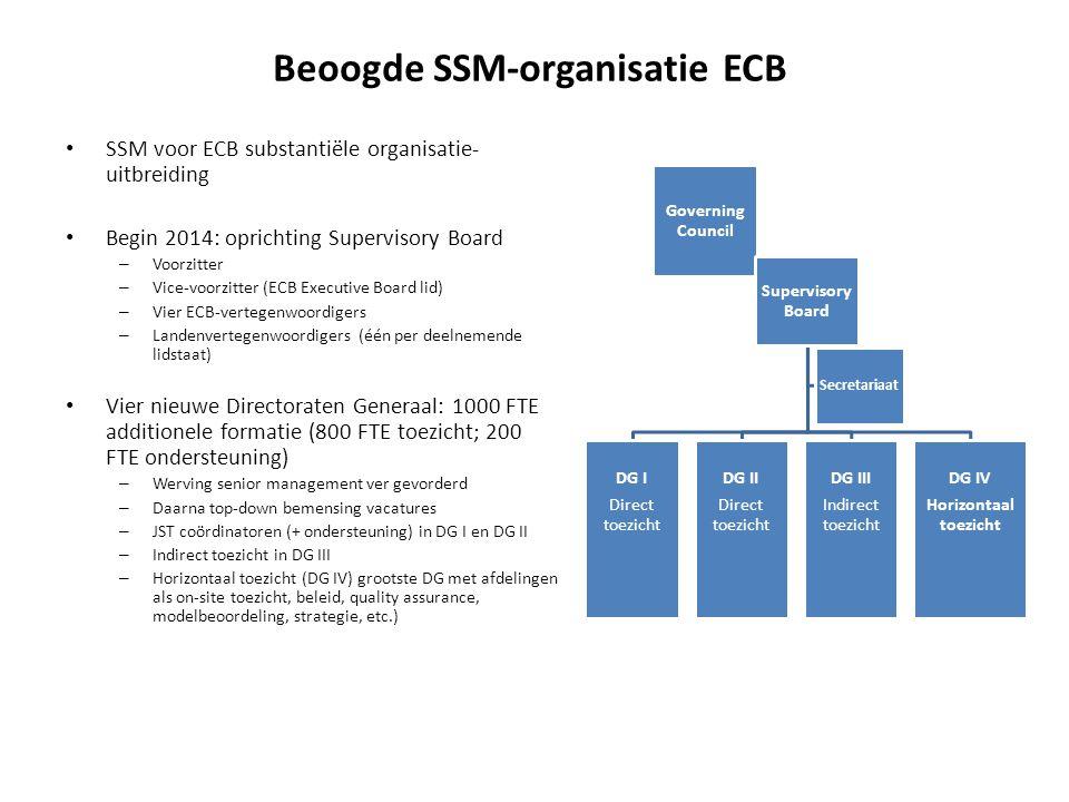 • SSM voor ECB substantiële organisatie- uitbreiding • Begin 2014: oprichting Supervisory Board – Voorzitter – Vice-voorzitter (ECB Executive Board li