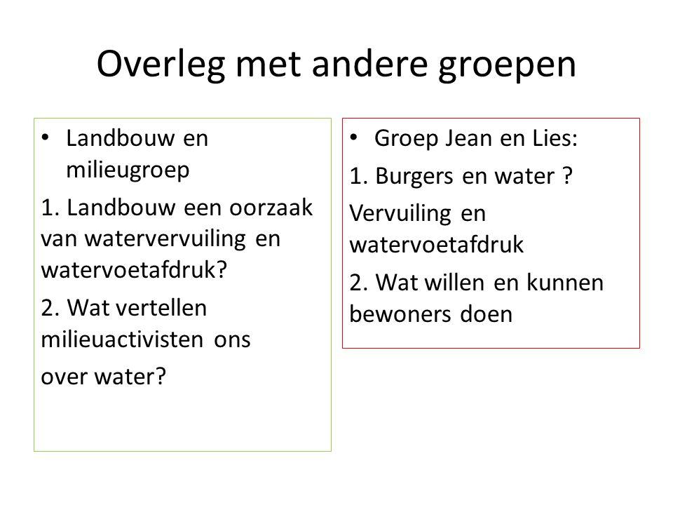 Overleg met andere groepen • Landbouw en milieugroep 1. Landbouw een oorzaak van watervervuiling en watervoetafdruk? 2. Wat vertellen milieuactivisten