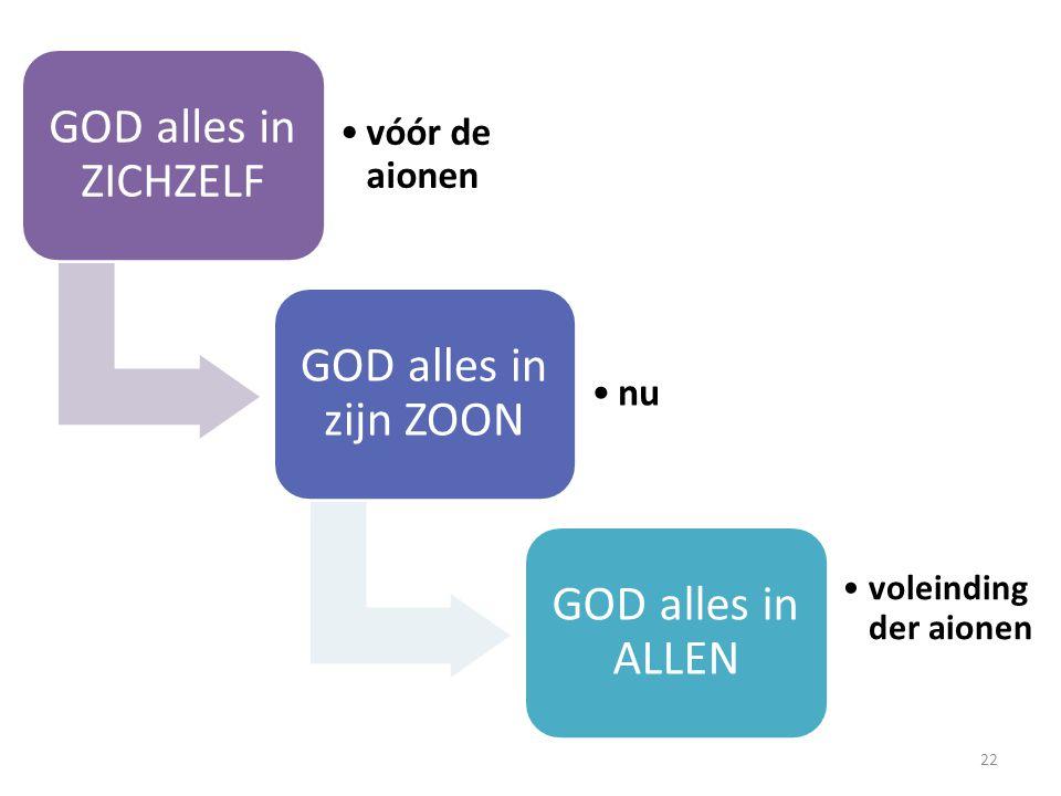 GOD alles in ZICHZELF •vóór de aionen GOD alles in zijn ZOON •nu GOD alles in ALLEN •voleinding der aionen 22