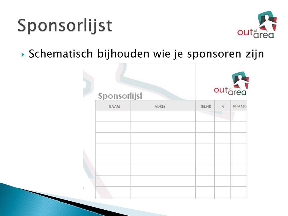  Schematisch bijhouden wie je sponsoren zijn