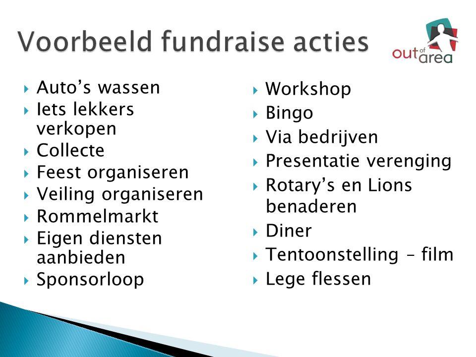 Voorbeeld fundraise acties  Auto's wassen  Iets lekkers verkopen  Collecte  Feest organiseren  Veiling organiseren  Rommelmarkt  Eigen diensten