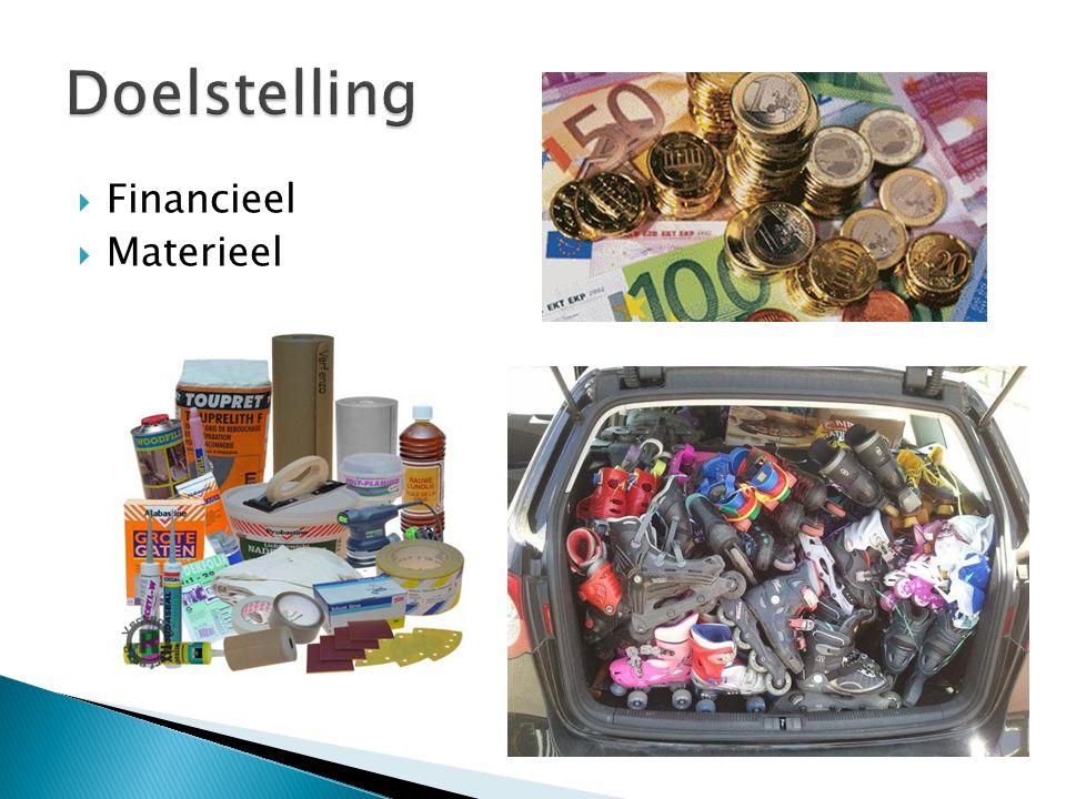  Financieel  Materieel
