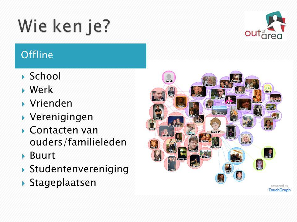  School  Werk  Vrienden  Verenigingen  Contacten van ouders/familieleden  Buurt  Studentenvereniging  Stageplaatsen Offline