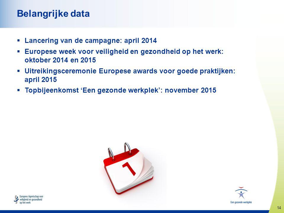 14 www.healthy-workplaces.eu Belangrijke data  Lancering van de campagne: april 2014  Europese week voor veiligheid en gezondheid op het werk: oktob