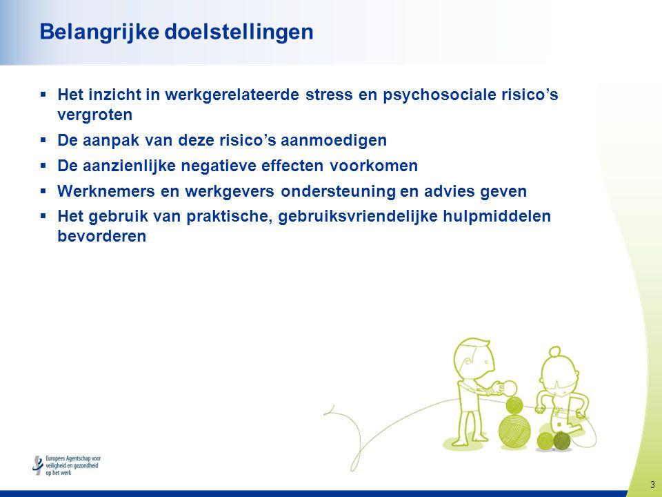 3 www.healthy-workplaces.eu Belangrijke doelstellingen  Het inzicht in werkgerelateerde stress en psychosociale risico's vergroten  De aanpak van de