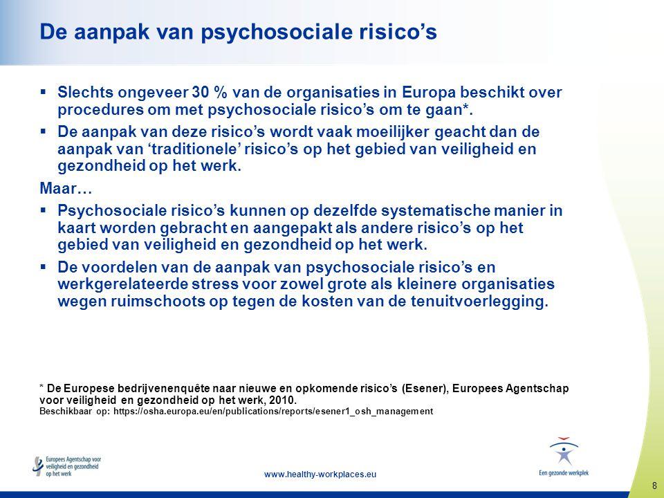 9 www.healthy-workplaces.eu Voordelen van de aanpak van psychosociale risico's  Verbetering van het welzijn en de werktevredenheid van werknemers  Gezond, gemotiveerd en productief personeel  Verbeterde algehele prestaties en productiviteit  Minder verzuim en personeelsverloop  Lagere kosten en minder druk op de maatschappij als geheel  Naleving van wettelijke vereisten