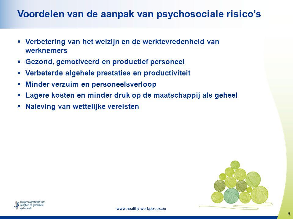 9 www.healthy-workplaces.eu Voordelen van de aanpak van psychosociale risico's  Verbetering van het welzijn en de werktevredenheid van werknemers  G