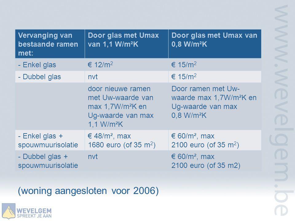 (woning aangesloten voor 2006) Vervanging van bestaande ramen met: Door glas met Umax van 1,1 W/m²K Door glas met Umax van 0,8 W/m²K - Enkel glas€ 12/