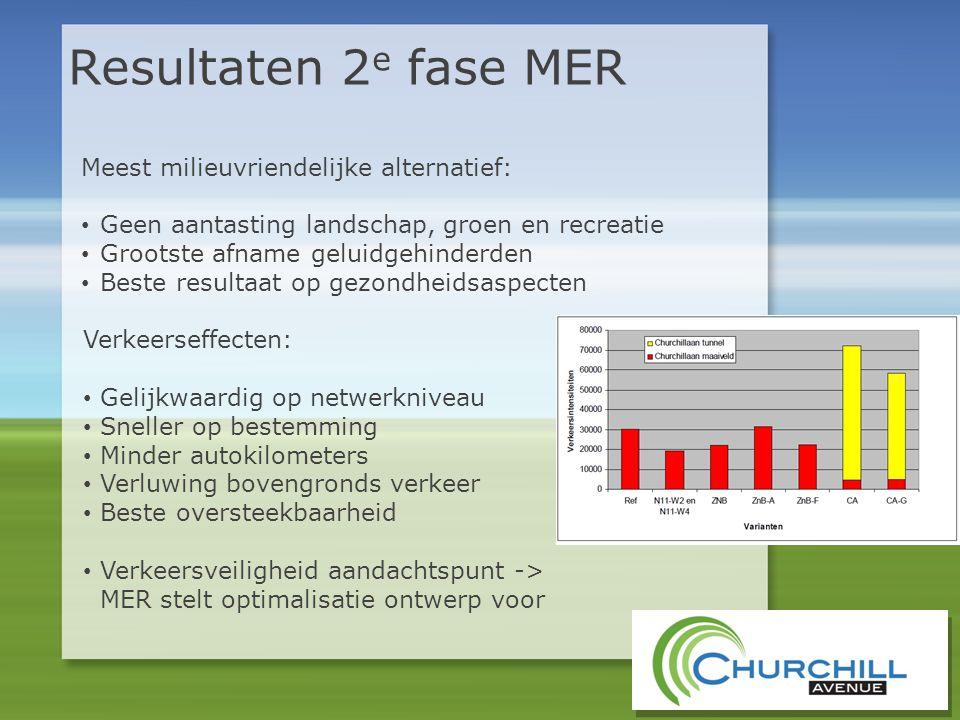 Resultaten 2 e fase MER Meest milieuvriendelijke alternatief: • Geen aantasting landschap, groen en recreatie • Grootste afname geluidgehinderden • Be