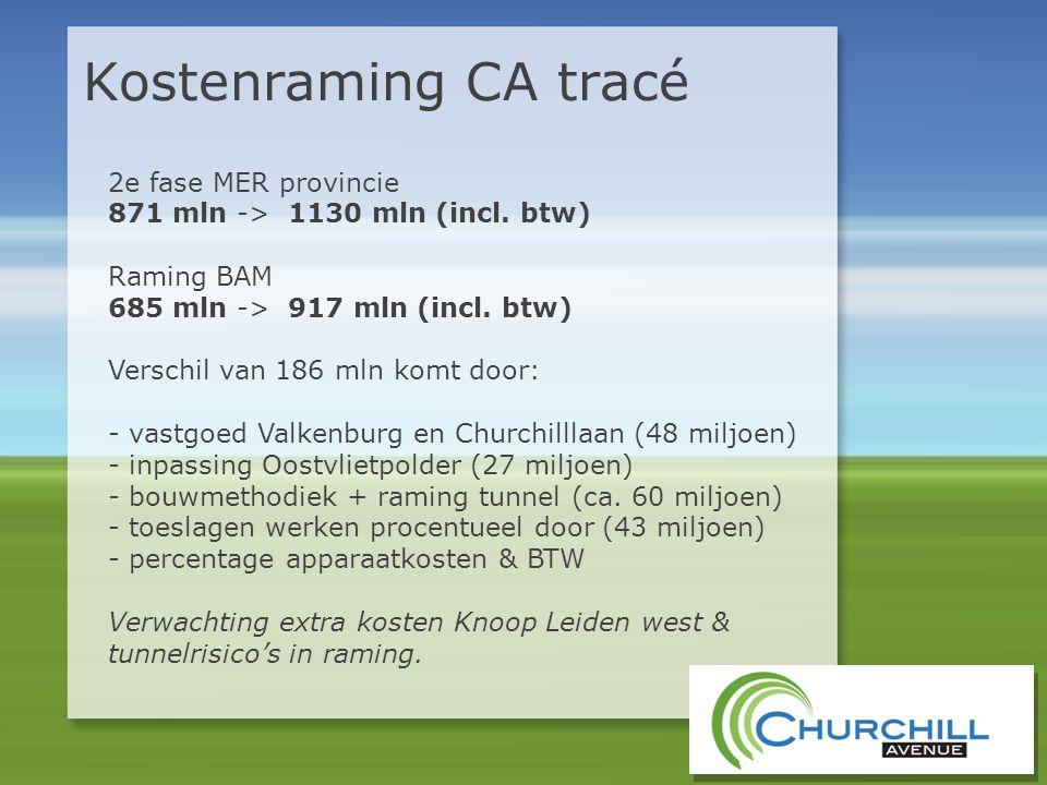 Kostenraming CA tracé 2e fase MER provincie 871 mln -> 1130 mln (incl.