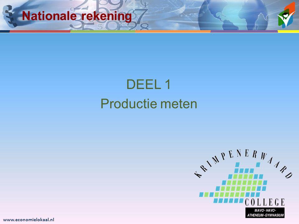 www.economielokaal.nl DEEL 1 Productie meten Nationale rekening