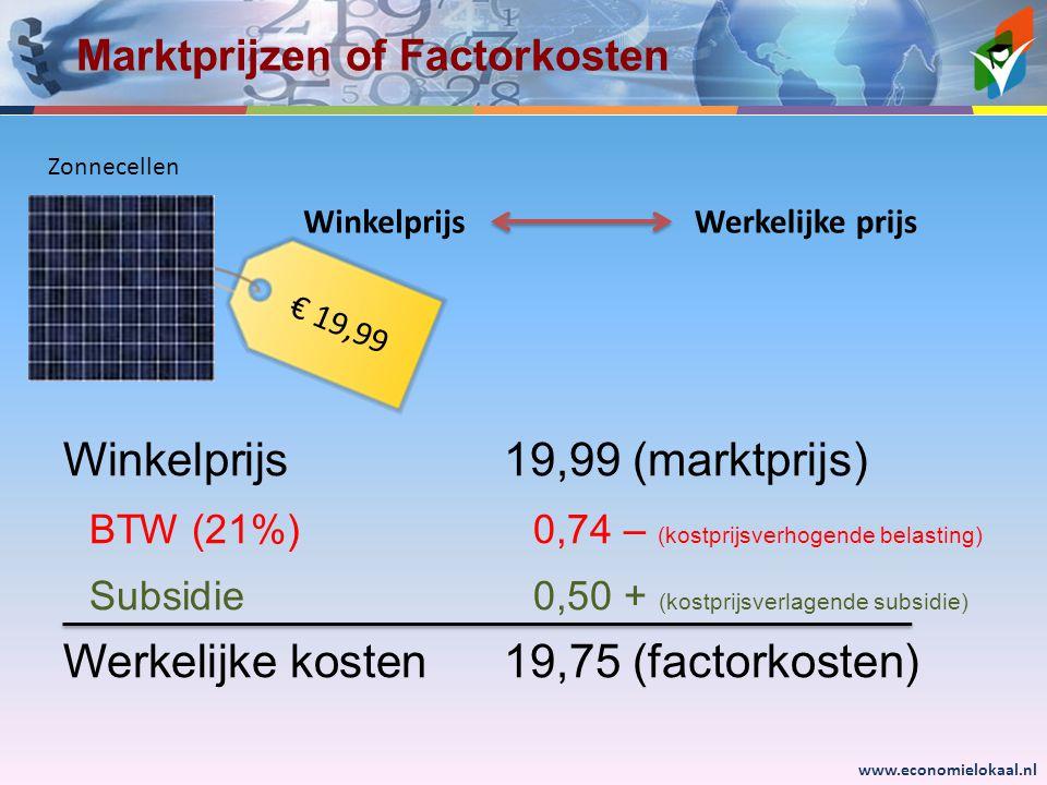 www.economielokaal.nl Marktprijzen of Factorkosten Winkelprijs19,99 (marktprijs) BTW (21%)0,74 – (kostprijsverhogende belasting) Subsidie0,50 + (kostprijsverlagende subsidie) Werkelijke kosten 19,75 (factorkosten) Zonnecellen € 19,99 WinkelprijsWerkelijke prijs