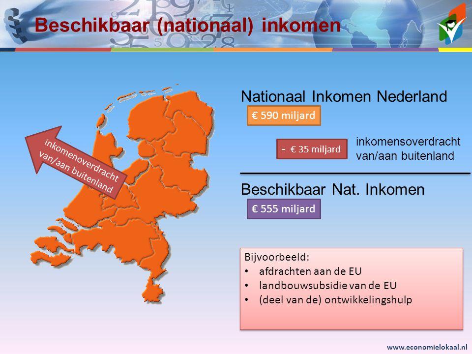 www.economielokaal.nl Beschikbaar (nationaal) inkomen Nationaal Inkomen Nederland € 590 miljard inkomensoverdracht van/aan buitenland inkomenoverdracht van/aan buitenland - € 35 miljard Beschikbaar Nat.