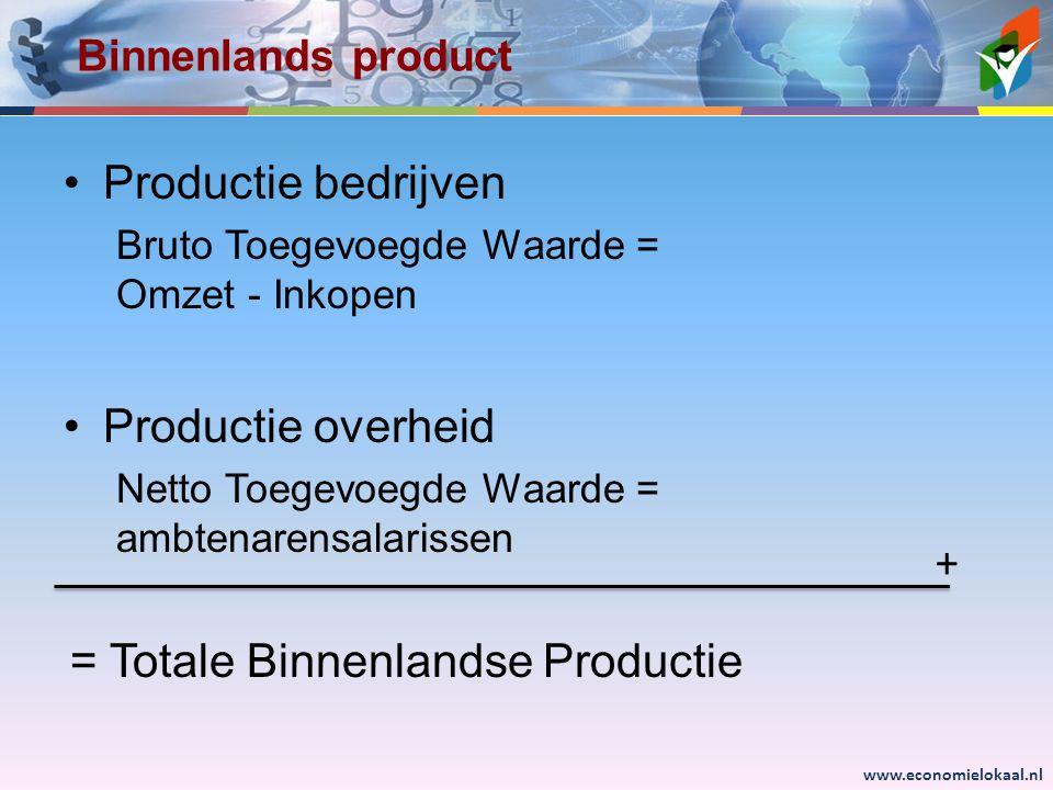 www.economielokaal.nl Binnenlands product •Productie bedrijven Bruto Toegevoegde Waarde = Omzet - Inkopen •Productie overheid Netto Toegevoegde Waarde = ambtenarensalarissen = Totale Binnenlandse Productie +