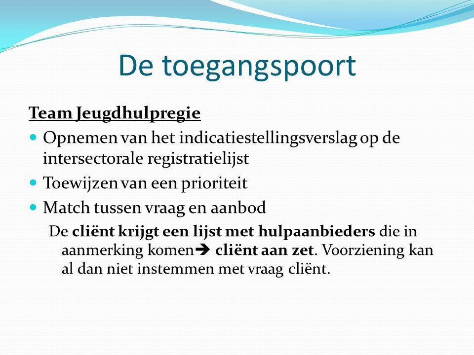 De toegangspoort Team Jeugdhulpregie  Opnemen van het indicatiestellingsverslag op de intersectorale registratielijst  Toewijzen van een prioriteit