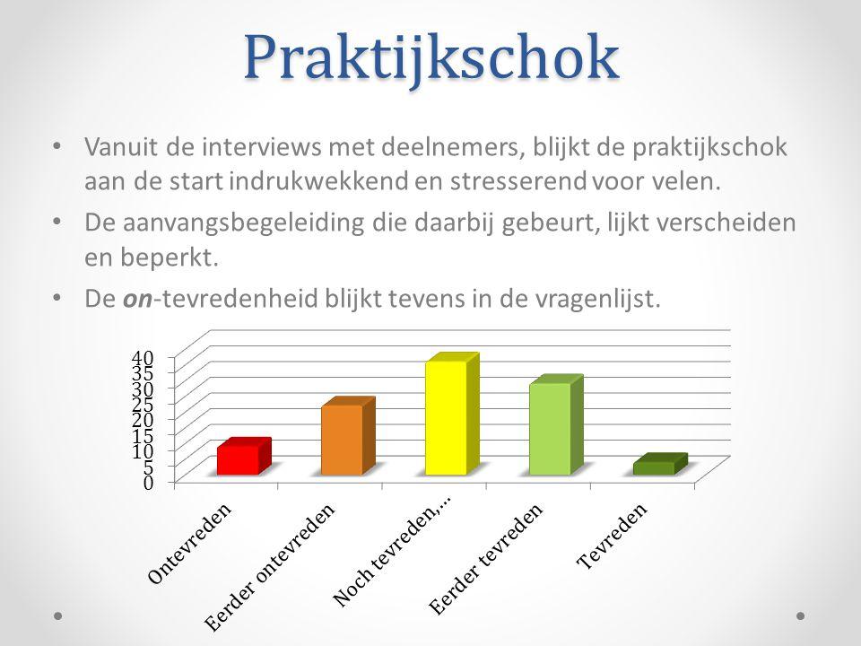 Praktijkschok • Vanuit de interviews met deelnemers, blijkt de praktijkschok aan de start indrukwekkend en stresserend voor velen. • De aanvangsbegele