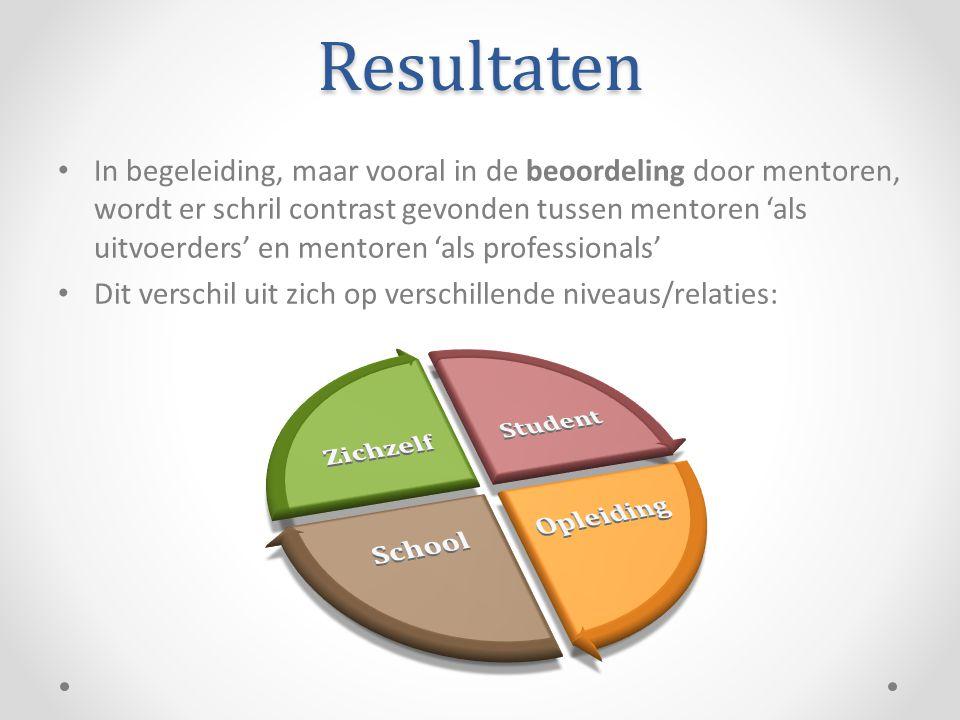 Resultaten • In begeleiding, maar vooral in de beoordeling door mentoren, wordt er schril contrast gevonden tussen mentoren 'als uitvoerders' en mentoren 'als professionals' • Dit verschil uit zich op verschillende niveaus/relaties:
