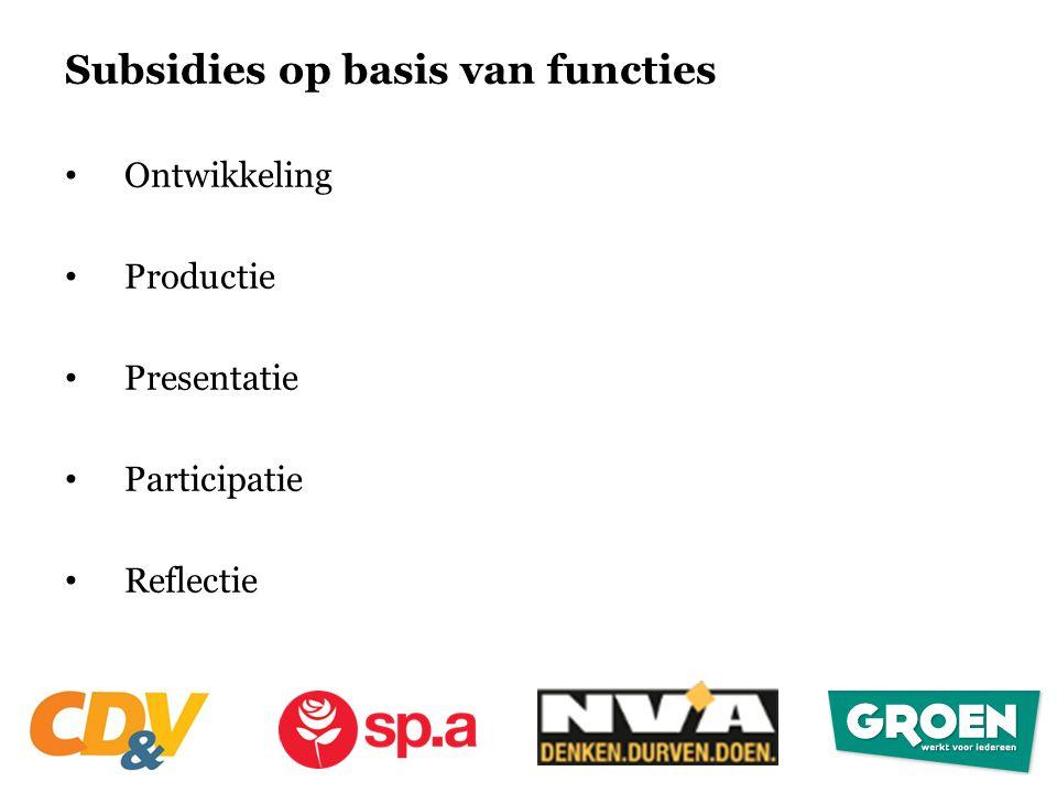 Subsidies op basis van functies • Ontwikkeling • Productie • Presentatie • Participatie • Reflectie