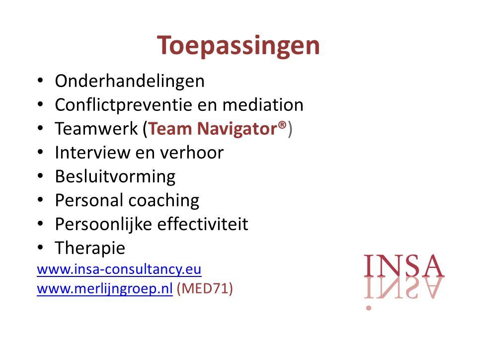 Toepassingen • Onderhandelingen • Conflictpreventie en mediation • Teamwerk (Team Navigator®) • Interview en verhoor • Besluitvorming • Personal coaching • Persoonlijke effectiviteit • Therapie www.insa-consultancy.eu www.merlijngroep.nlwww.merlijngroep.nl (MED71)