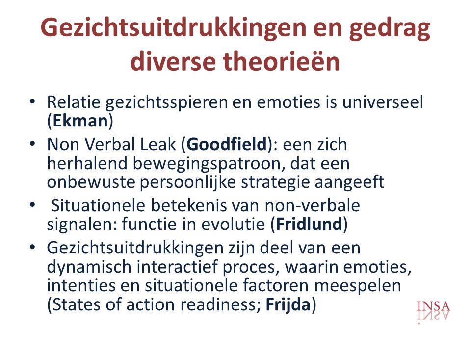 Gezichtsuitdrukkingen en gedrag diverse theorieën • Relatie gezichtsspieren en emoties is universeel (Ekman) • Non Verbal Leak (Goodfield): een zich herhalend bewegingspatroon, dat een onbewuste persoonlijke strategie aangeeft • Situationele betekenis van non-verbale signalen: functie in evolutie (Fridlund) • Gezichtsuitdrukkingen zijn deel van een dynamisch interactief proces, waarin emoties, intenties en situationele factoren meespelen (States of action readiness; Frijda)