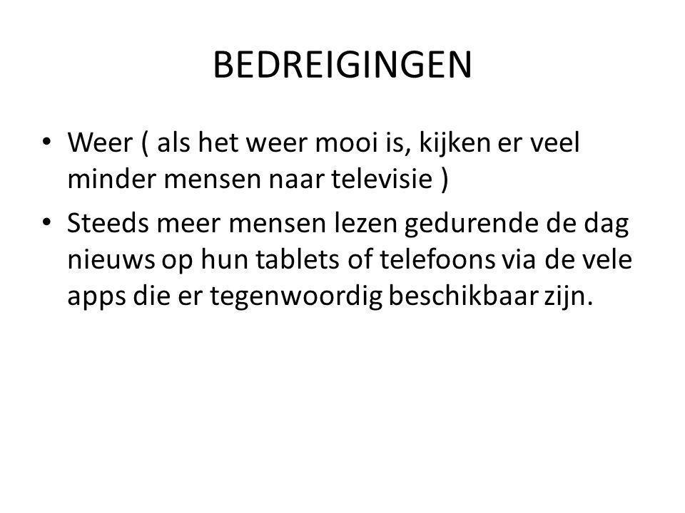 BEDREIGINGEN • Weer ( als het weer mooi is, kijken er veel minder mensen naar televisie ) • Steeds meer mensen lezen gedurende de dag nieuws op hun ta