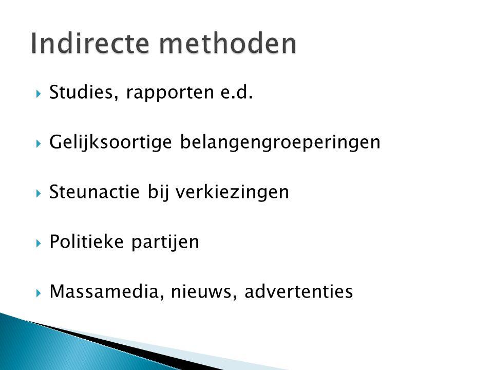  Studies, rapporten e.d.