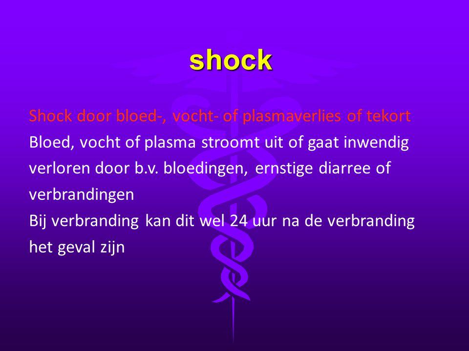 shock Shock door bloed-, vocht- of plasmaverlies of tekort Bloed, vocht of plasma stroomt uit of gaat inwendig verloren door b.v. bloedingen, ernstige