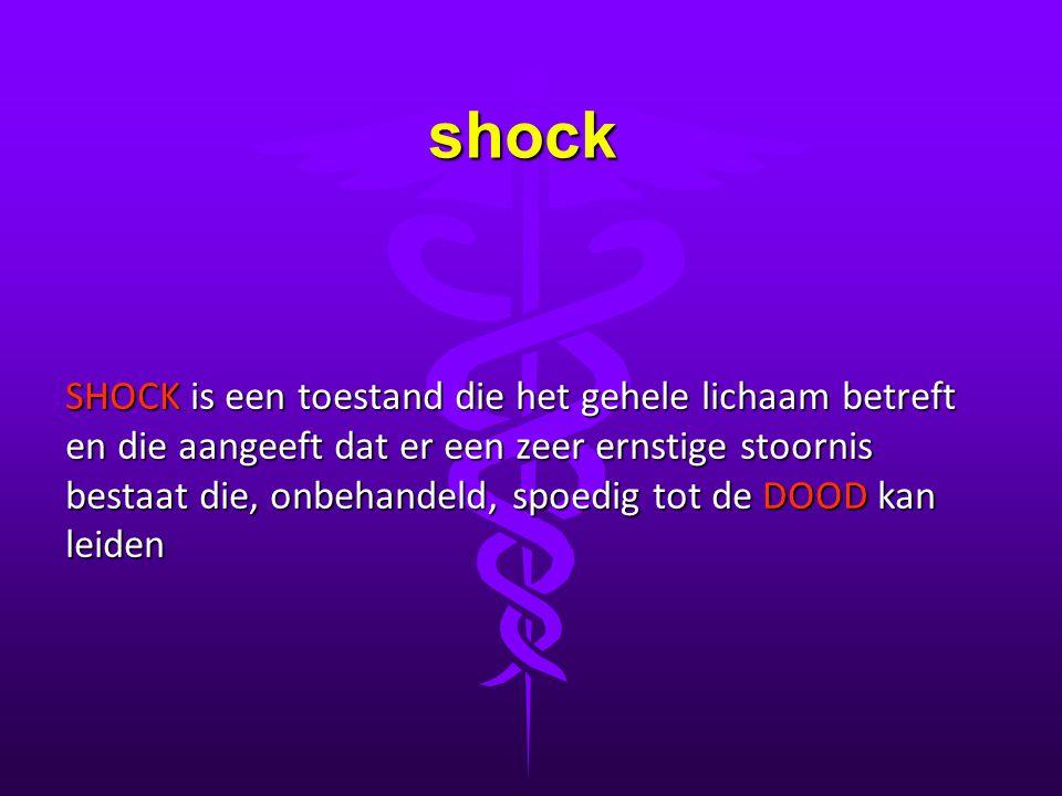 shock SHOCK is een toestand die het gehele lichaam betreft en die aangeeft dat er een zeer ernstige stoornis bestaat die, onbehandeld, spoedig tot de