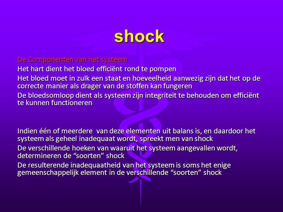 shock De Componenten van het systeem Het hart dient het bloed efficiënt rond te pompen Het bloed moet in zulk een staat en hoeveelheid aanwezig zijn d