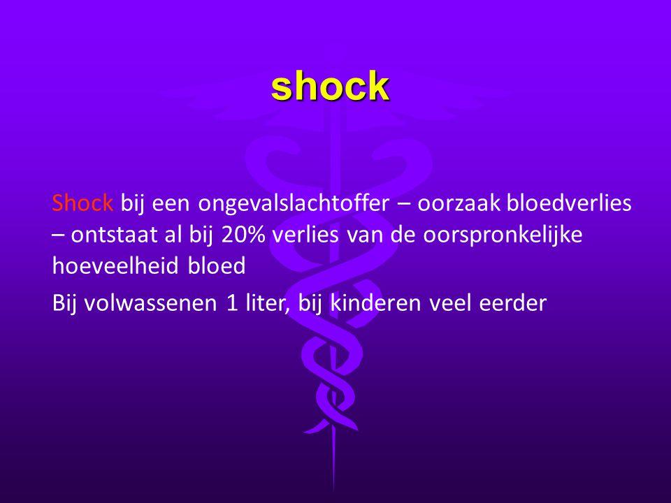 shock Shock bij een ongevalslachtoffer – oorzaak bloedverlies – ontstaat al bij 20% verlies van de oorspronkelijke hoeveelheid bloed Bij volwassenen 1