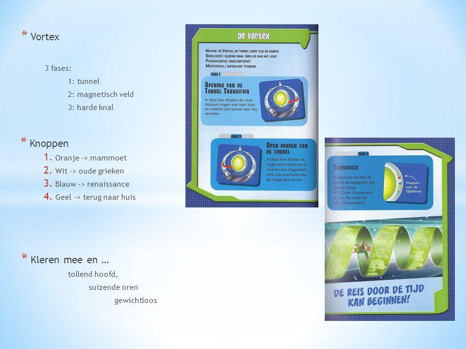 * Vortex 3 fases: 1: tunnel 2: magnetisch veld 3: harde knal * Knoppen 1. Oranje -> mammoet 2. Wit -> oude grieken 3. Blauw -> renaissance 4. Geel ->