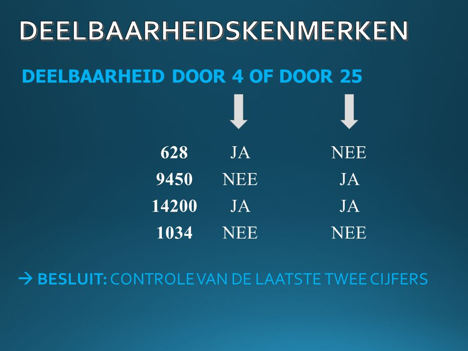 DEELBAARHEID DOOR 4 OF DOOR 25 628JANEE 9450 14200 1034 NEEJA NEE  BESLUIT: CONTROLE VAN DE LAATSTE TWEE CIJFERS