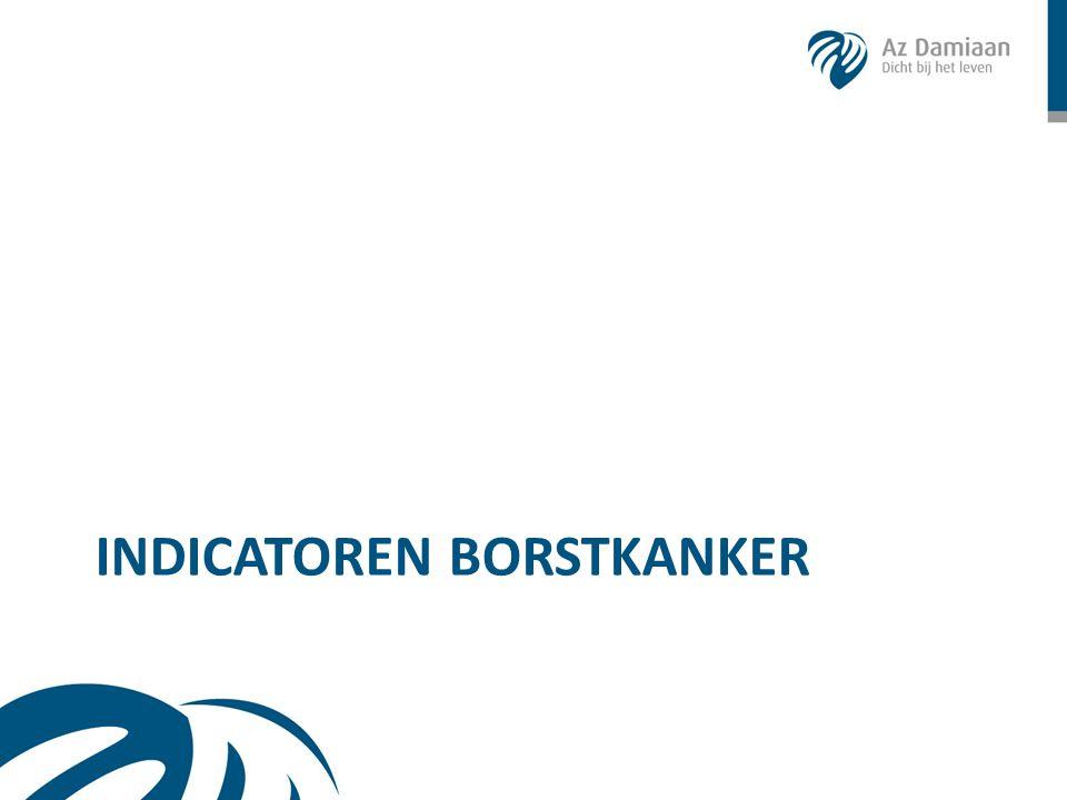 VIP 2 Vlaams Indicatoren Project voor Patiënten en Professionals