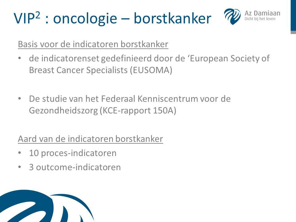 VIP 2 : oncologie – borstkanker Basis voor de indicatoren borstkanker • de indicatorenset gedefinieerd door de 'European Society of Breast Cancer Spec