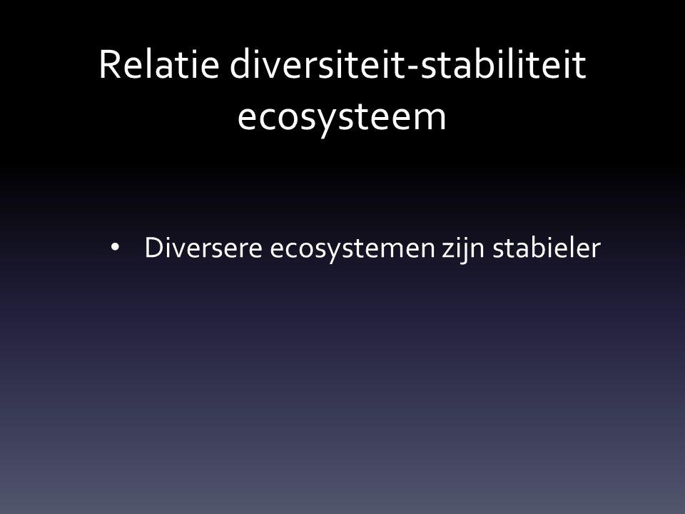 Relatie diversiteit-stabiliteit ecosysteem • Diversere ecosystemen zijn stabieler