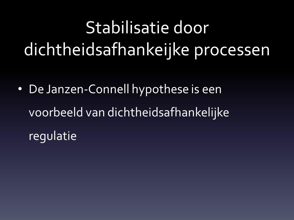 Stabilisatie door dichtheidsafhankeijke processen • De Janzen-Connell hypothese is een voorbeeld van dichtheidsafhankelijke regulatie