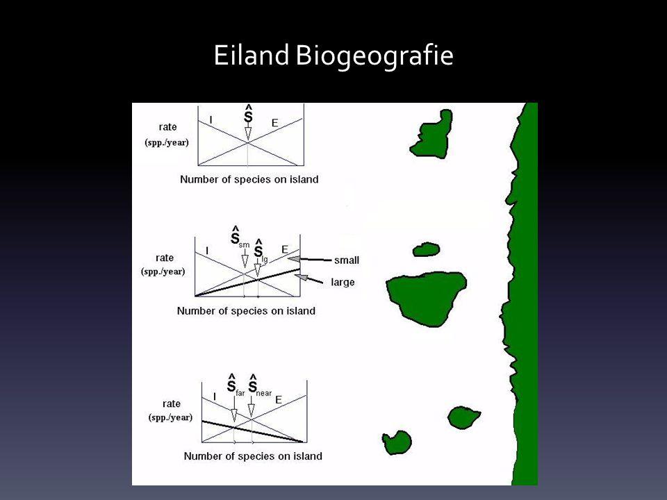 Eiland Biogeografie