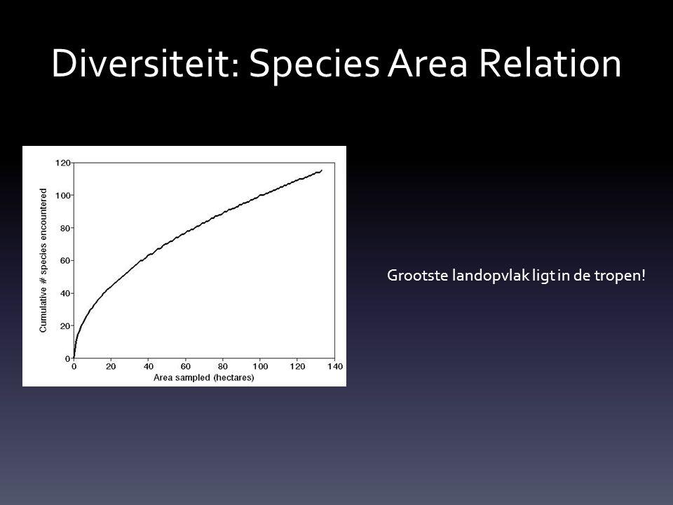 Diversiteit: Species Area Relation Grootste landopvlak ligt in de tropen!
