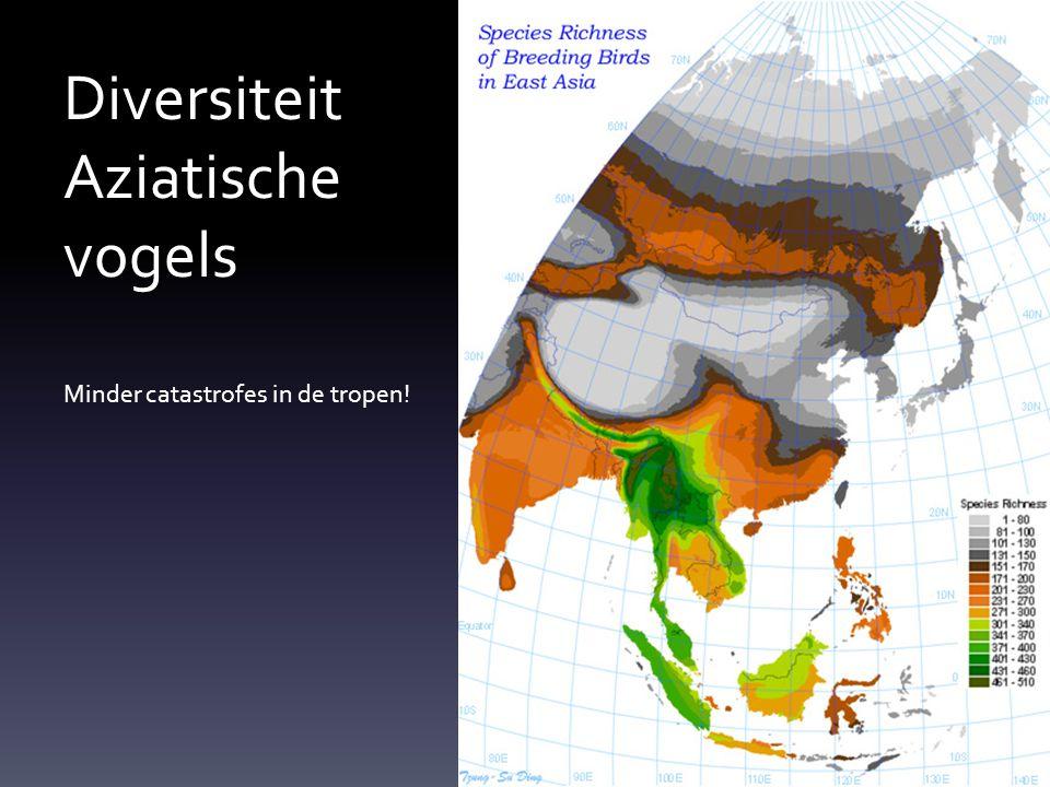 Diversiteit Aziatische vogels Minder catastrofes in de tropen!