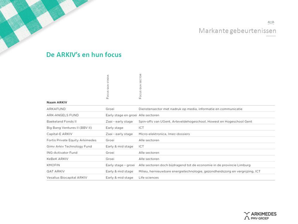 Markante gebeurtenissen De ARKIV's en hun focus