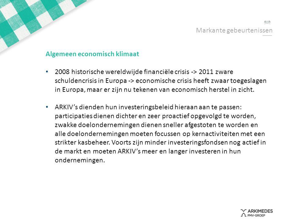 Algemeen economisch klimaat • 2008 historische wereldwijde financiële crisis -> 2011 zware schuldencrisis in Europa -> economische crisis heeft zwaar
