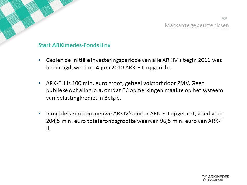 Start ARKimedes-Fonds II nv • Gezien de initiële investeringsperiode van alle ARKIV's begin 2011 was beëindigd, werd op 4 juni 2010 ARK-F II opgericht