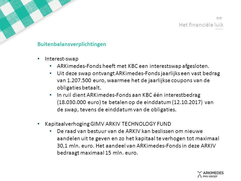 Het financiële luik Buitenbalansverplichtingen • Interest-swap • ARKimedes-Fonds heeft met KBC een interestswap afgesloten. • Uit deze swap ontvangt A