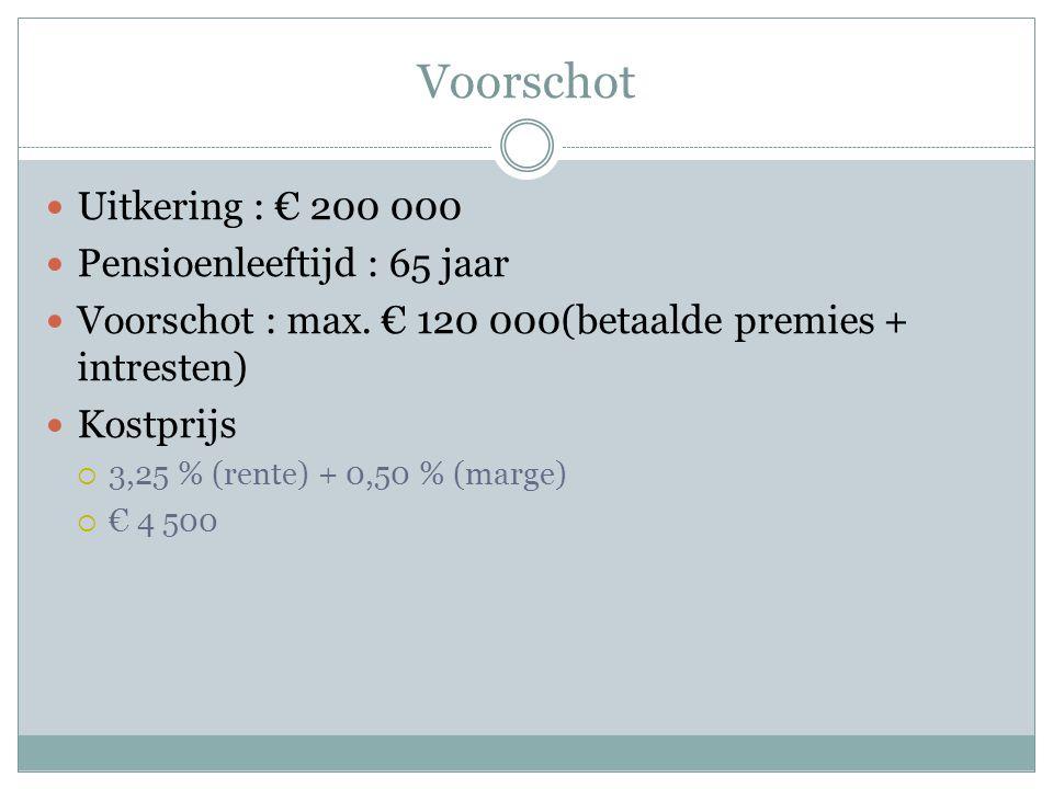Voorschot  Uitkering : € 200 000  Pensioenleeftijd : 65 jaar  Voorschot : max.