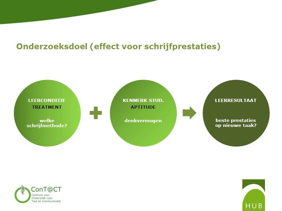 Onderzoeksdoel (effect voor schrijfprestaties) LEERCONDITIE TREATMENT welke schrijfmethode.