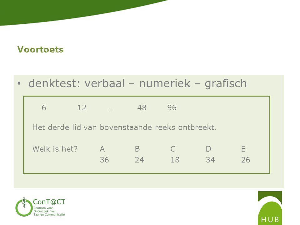 Voortoets • denktest: verbaal – numeriek – grafisch 612…4896 Het derde lid van bovenstaande reeks ontbreekt.