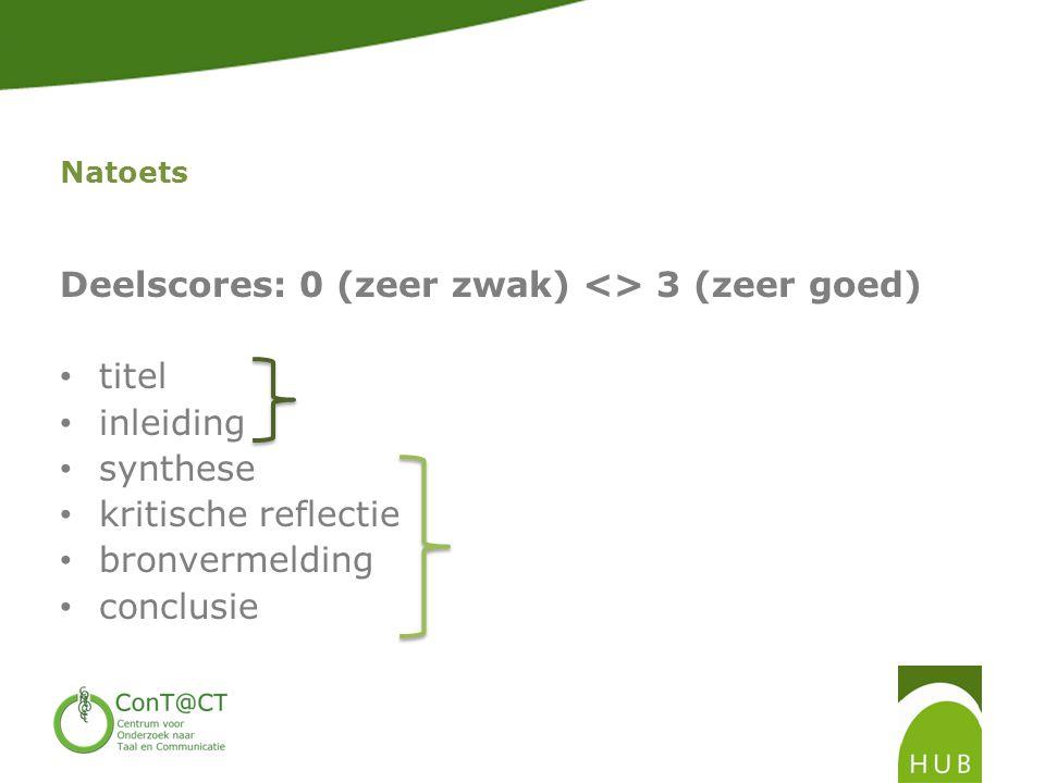 Natoets Deelscores: 0 (zeer zwak) <> 3 (zeer goed) • titel • inleiding • synthese • kritische reflectie • bronvermelding • conclusie